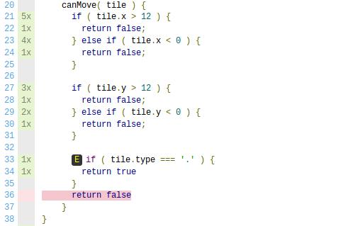 La couverture de code montre les lignes qui ne sont pas testées.
